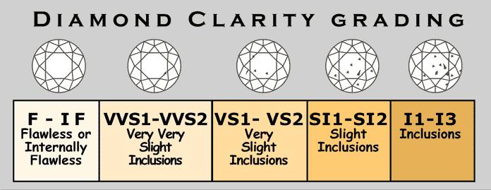 """clarity"